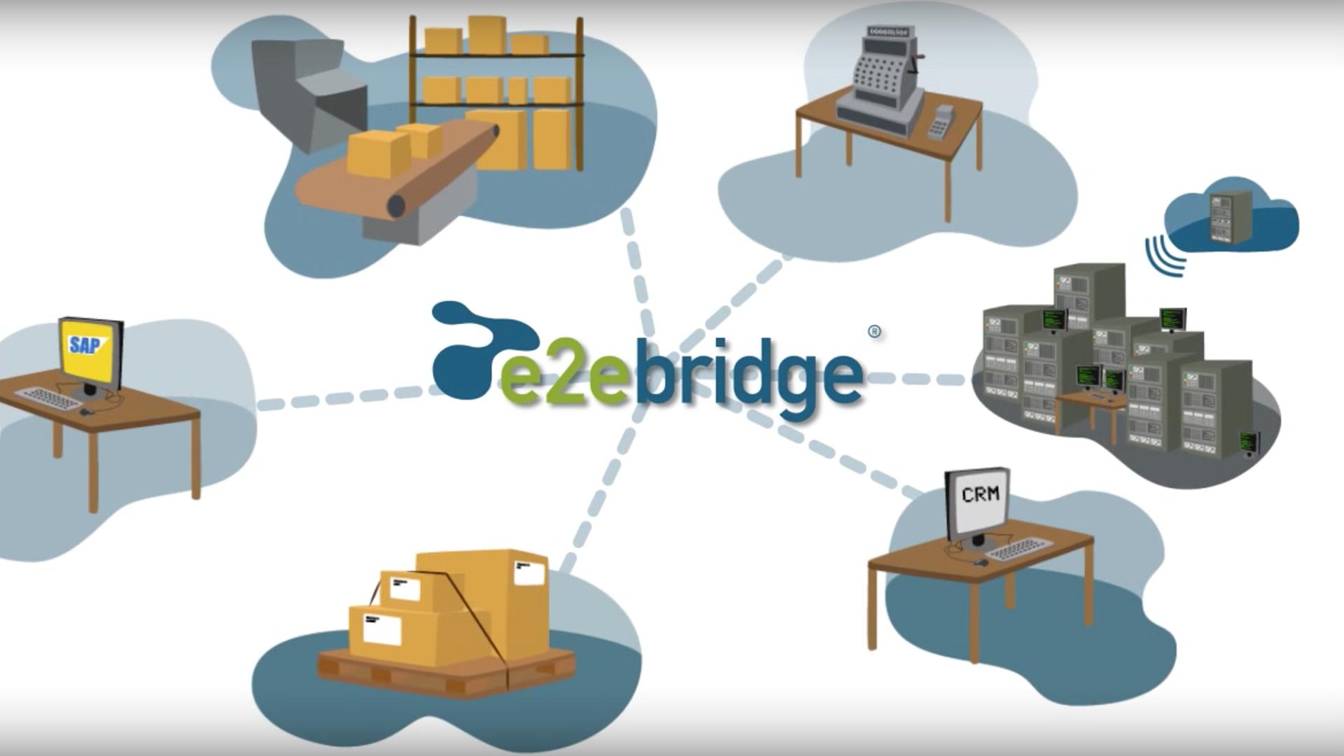 Screenshot Erklärvideo Software E2EBridge