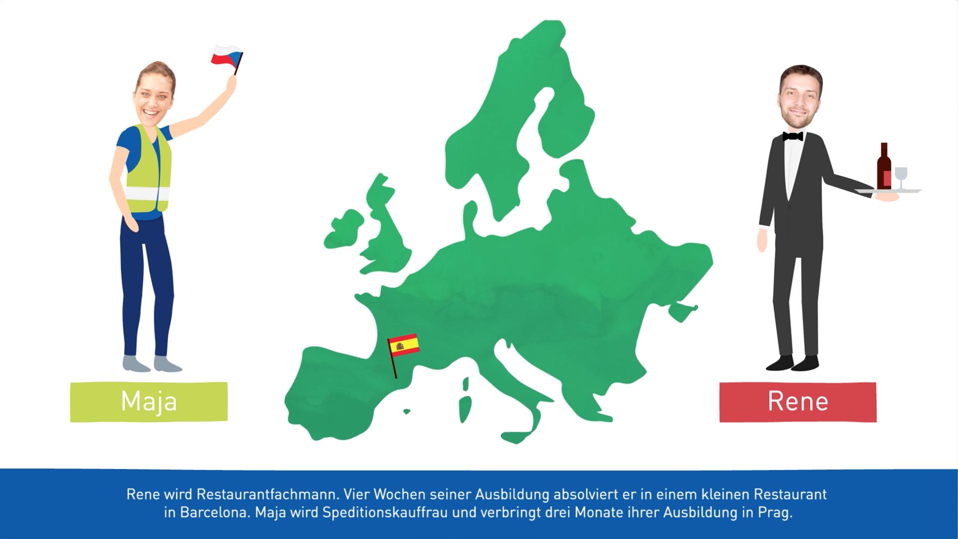 Screenshot Erklärvideo BIBB Europass Mobilität