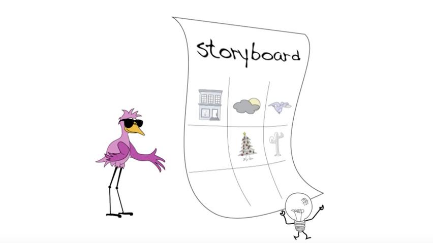 Gestaltungselemente eines Erklaervideos